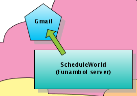 syncflow2-gmail.png