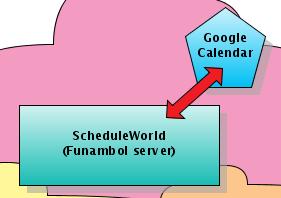 syncflow2-google-calendar.png