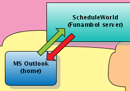 syncflow2-outlook-home2.png