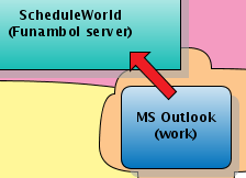 syncflow2-outlook-work.png