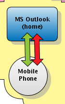 syncflow2-phone.png
