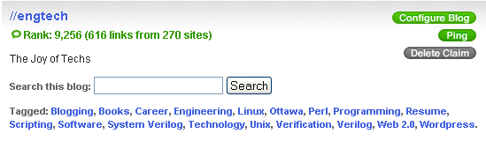 Technorati Top Ten Thousand