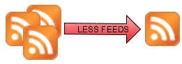 rss reader features that lead to reading less feeds