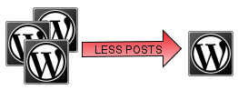 rss reader features that lead to reading less posts
