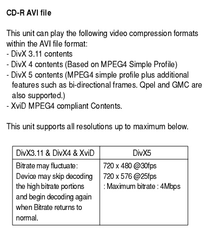 Sample of documentation on supported video codecs